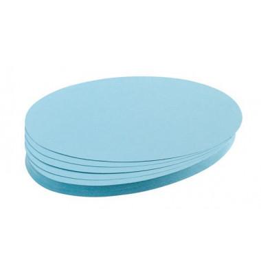 Moderationskarten Ovale 11x19cm hellblau 500 Stück