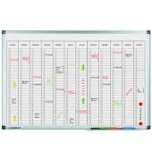 Jahresplaner Premium Monatsplaner magnetisch 90 x 60cm