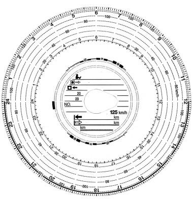 Diagrammscheibe 3101 Tachoscheibe 125 km/h Automatik 12cm 100 Stück