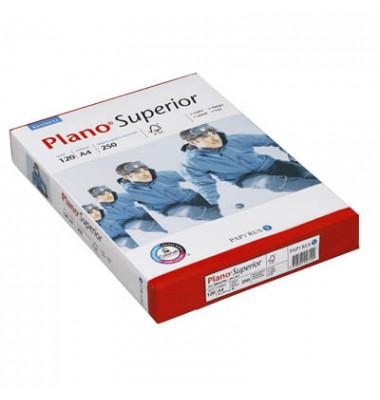 Superior A4 120g Kopierpapier weiß 250 Blatt