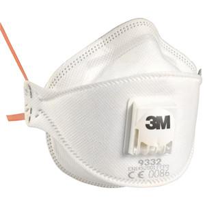 Rubrik Atemschutzmasken