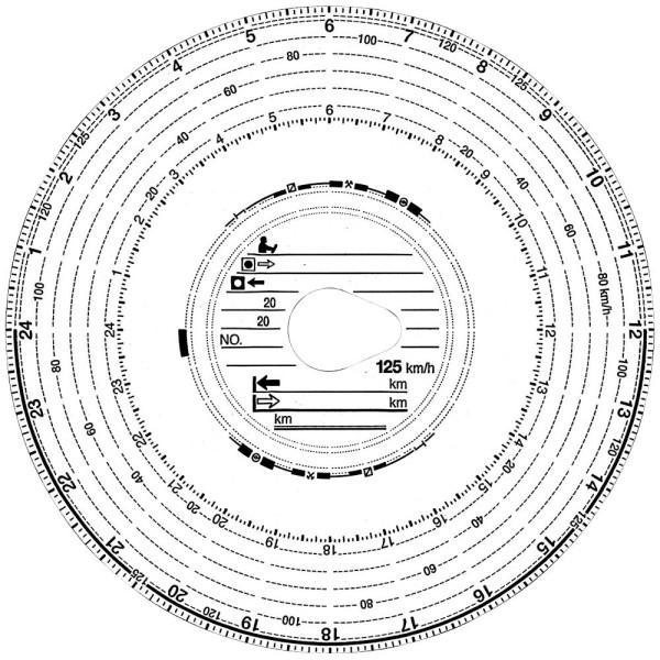 RNK Diagrammscheibe 3101 Tachoscheibe 125 km/h Automatik 12cm 100 Stück