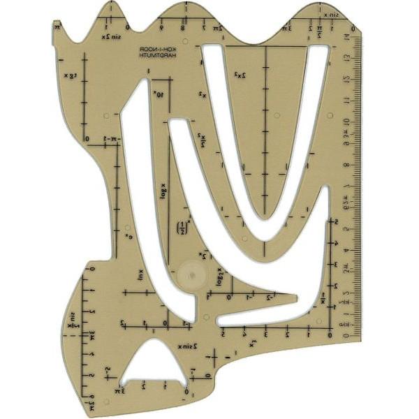 KOH-I-NOOR 703061 Schablone Graphische Funktion
